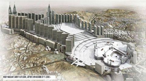 MASJID AL-HARAM MAKKAH 2020